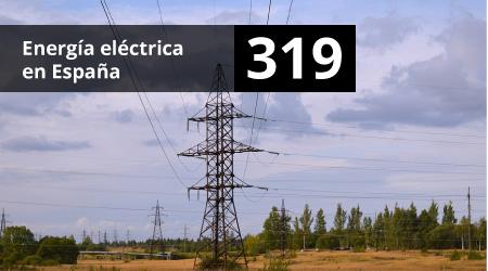 319. Energía eléctrica en España