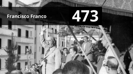 473. Francisco Franco