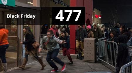477. Black Friday