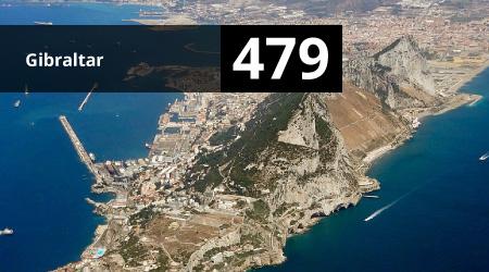 479. Gibraltar